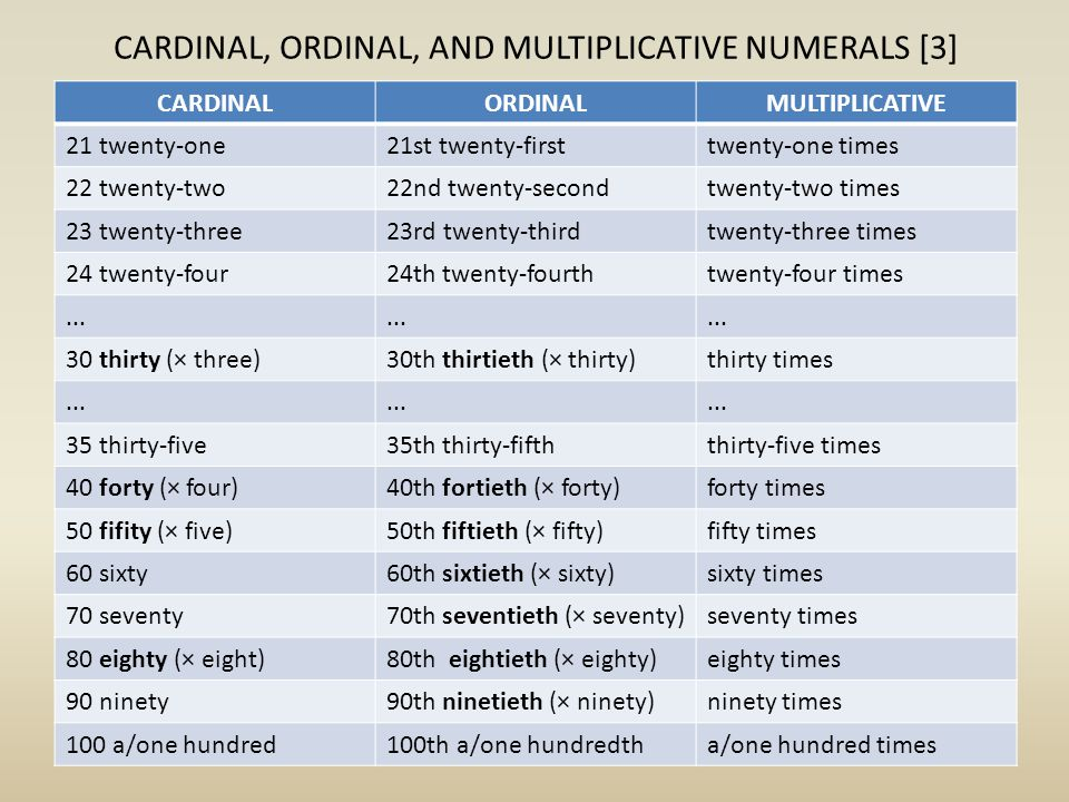 CARDINAL, ORDINAL, AND MULTIPLICATIVE NUMERALS [3]